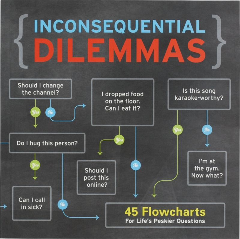 """inconsequential dilemmas"""