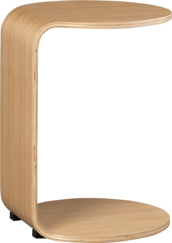 slip c table